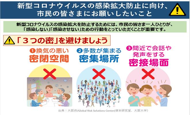 コロナ 感染 大阪